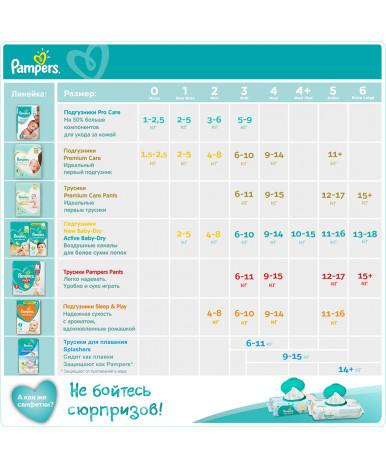 Подгузники Pampers Active Baby 5 (11-16кг) 16шт
