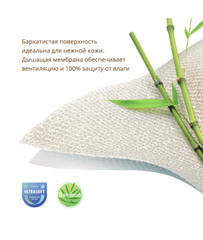 "Наматрасник Plitex ""Bamboo Waterproof Comfort"""