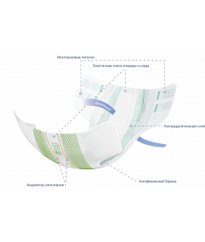 Подгузники для взрослых Lino размер XL 20шт